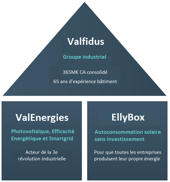 Valenergies et Valsolar : Acteurs majeurs de la maîtrise des énergies